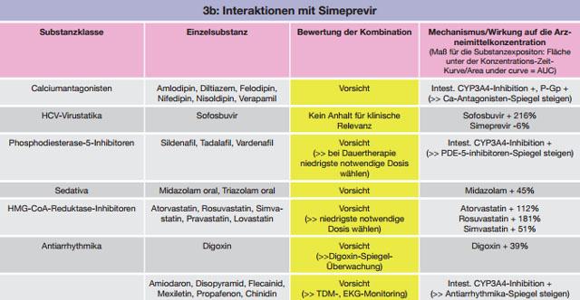 Ivermectin in animals